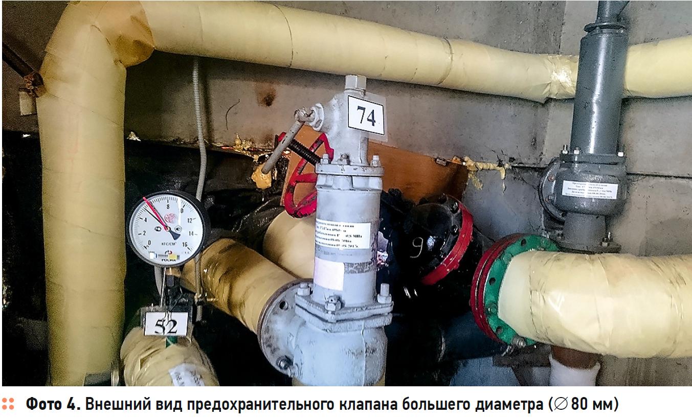 Вспомогательное оборудование ИТП, позволяющее обеспечить качественные показатели теплоснабжения. 3/2020. Фото 4