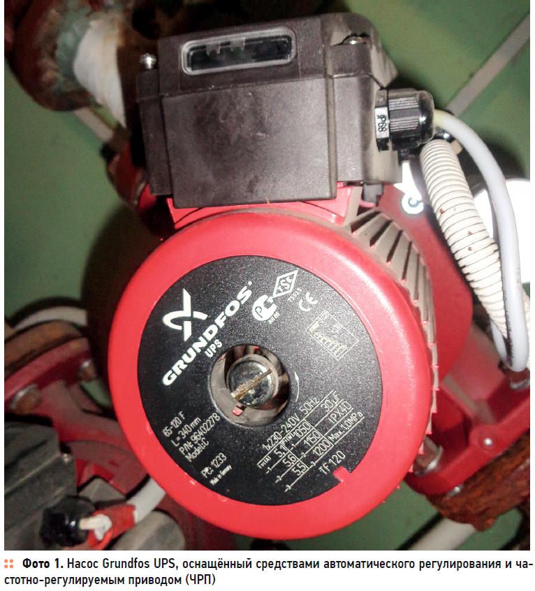 Вспомогательное оборудование ИТП, позволяющее обеспечить качественные показатели теплоснабжения. 3/2020. Фото 1