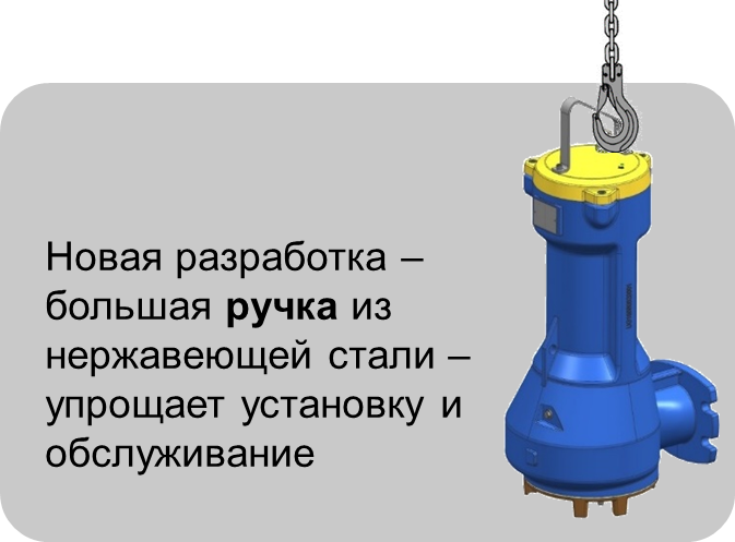 Новейшее поколение незасоряемых канализационных насосов. 5/2020. Фото 7