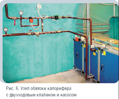 Обвязка теплообменника расценки теплообменные аппараты vahterus pshe