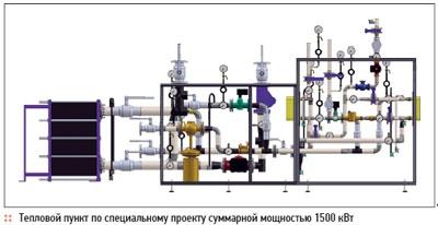 Individual heat supply stations. 11/2011. Фото 2