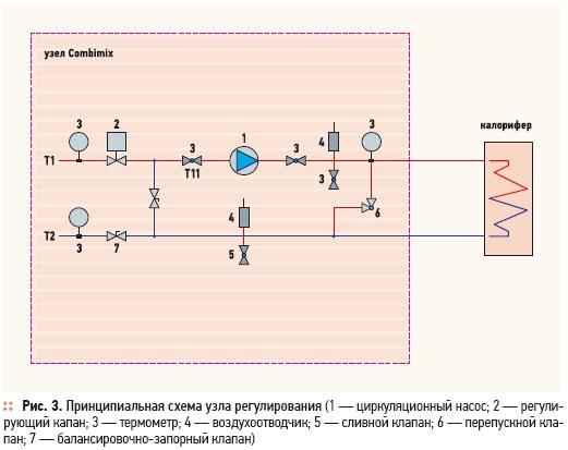 Modular mixing unit Valtec combimix. 11/2011. Фото 6