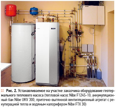 Heat pump NIBE at an example of a private house in Russia. 12/2011. Фото 2