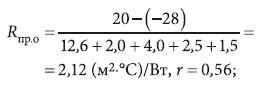 Теплофизические свойства стеновых ограждающих конструкций  . 1/2012. Фото 10