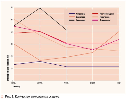 Современные тенденции в строительстве, климате и экологии. 1/2012. Фото 4