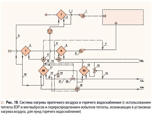 утилизации тепла вытяжного