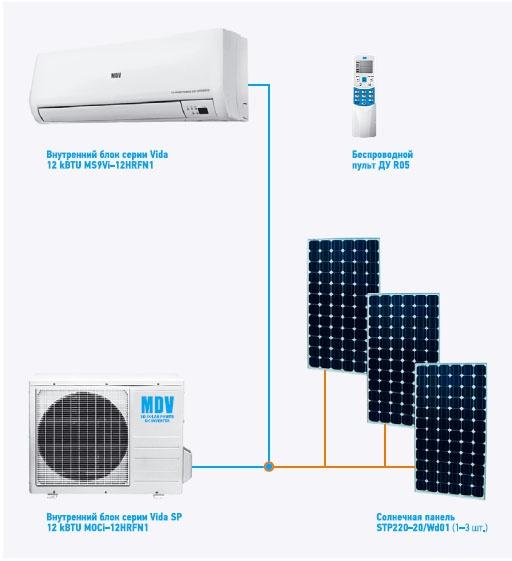 Нестандартные решения для вашего дома от MDV. 2/2012. Фото 1
