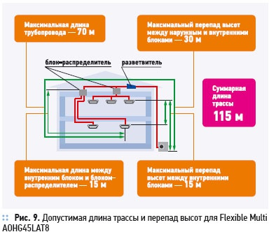General: как сделать оптимальный выбор?  . 3/2012. Фото 9