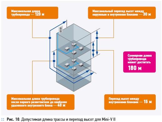 General: как сделать оптимальный выбор?  . 3/2012. Фото 10
