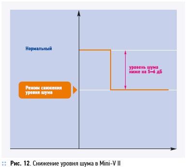 General: как сделать оптимальный выбор?  . 3/2012. Фото 12