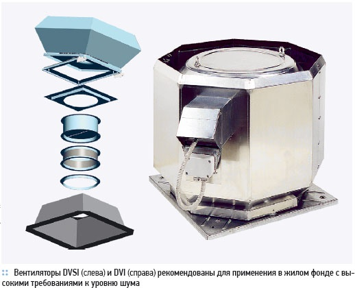 Крышные вентиляторы. Критерии выбора. 3/2012. Фото 2