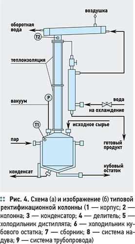 Очистка воды от тяжелых изотопов дейтерия, трития и кислорода. 9/2012. Фото 5
