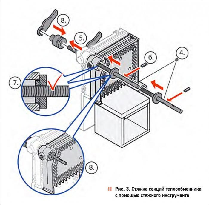 Гидроиспытания теплообменника Кожухотрубный конденсатор ONDA CT 188 Елец