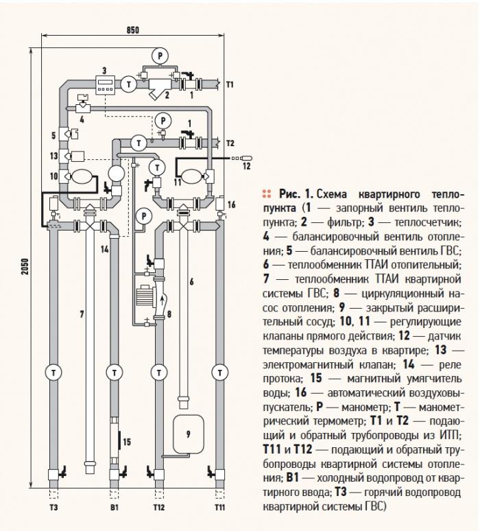 Схема теплопункта с теплообменником купить средство для очистки теплообменников мастер бойлер в одессе цены