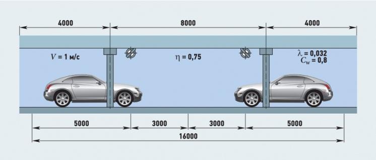 Рис. 13. Компоновка однопролетной подземной парковки