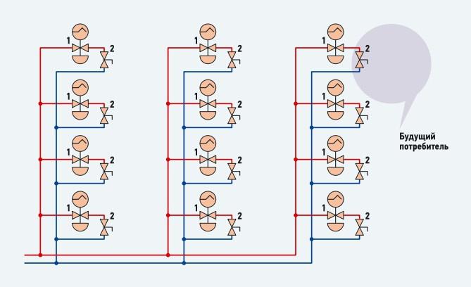 Поэтапный ввод потребителей (1 — комбинированный клапан AB-QM; 2 — шаровой  запорный полнопроходной кран)