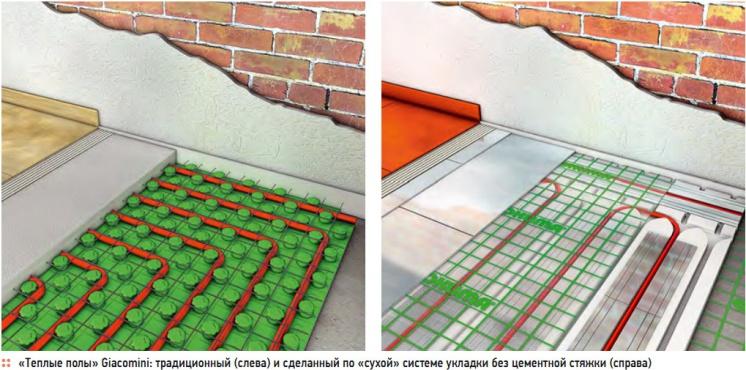 «Теплые полы» Giacomini: традиционный (слева) и сделанный по «сухой» системе укладки без цементной стяжки (справа)