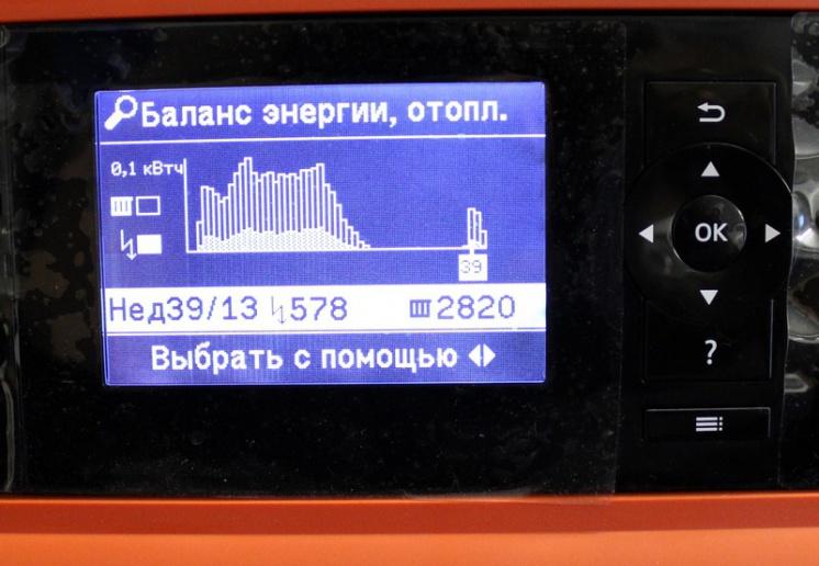 Понедельный баланс энергии теплового насоса (затраченная электрическая энергия и выработанная тепловая энергия)