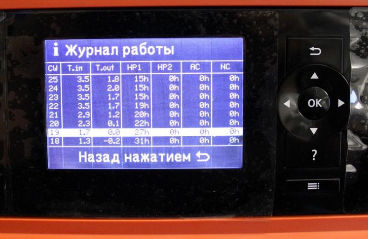 Конец отопительного сезона (CW - номер недели; T.in - температура теплоносителя грунтового контура на входе в тепловой насос; T.out - температура теплоносителя грунтового контура на выходе из теплового насоса; HP1 - количество часов наработки компрессора)