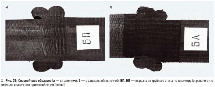 Рис. 3б