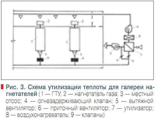 Пластинчатый теплообменник КС 20 Улан-Удэ Уплотнения теплообменника Tranter GC-044 P Воткинск