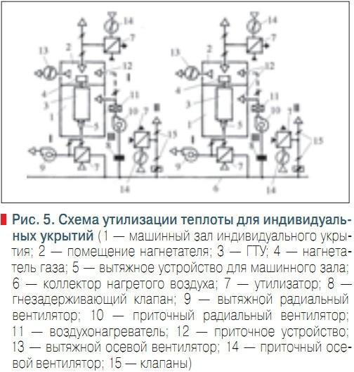 Пластины теплообменника APV Q030 Серов