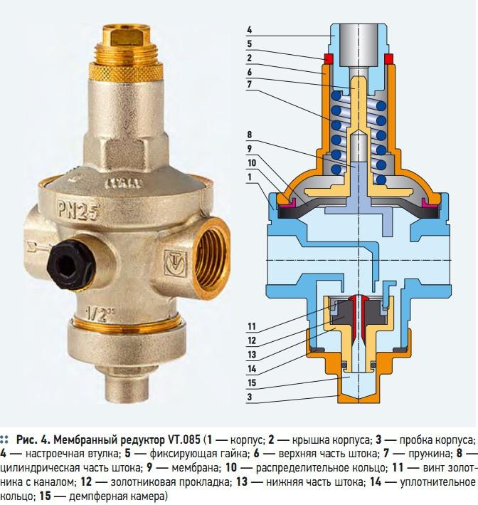 Мембранный редуктор VT.085
