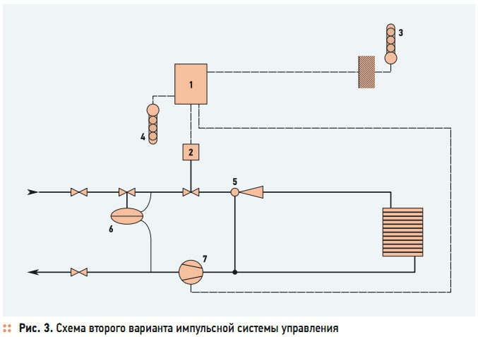 Схема второго варианта