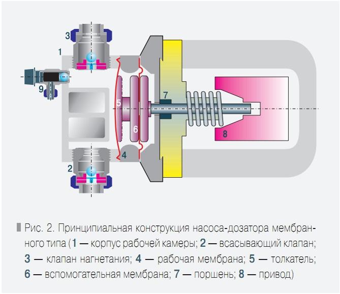 http://www.c-o-k.ru/images/articles/43604.jpg