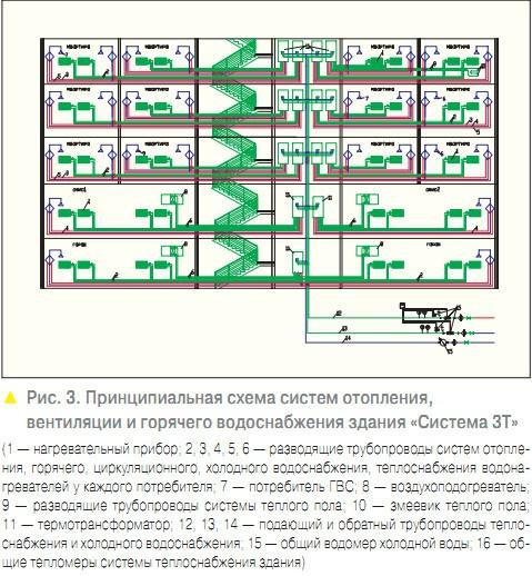 Принципиальная схема систем