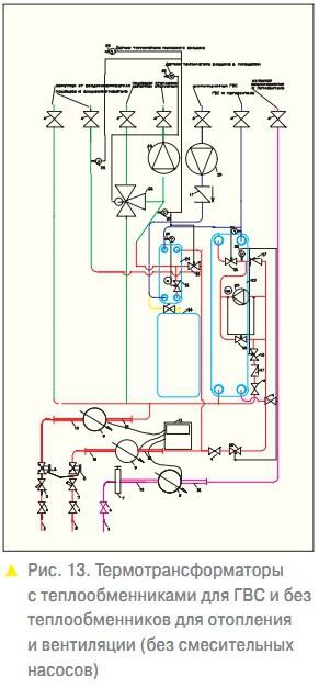 Отопление насосной теплообменниками Пластины теплообменника Ридан НН 8А Оренбург