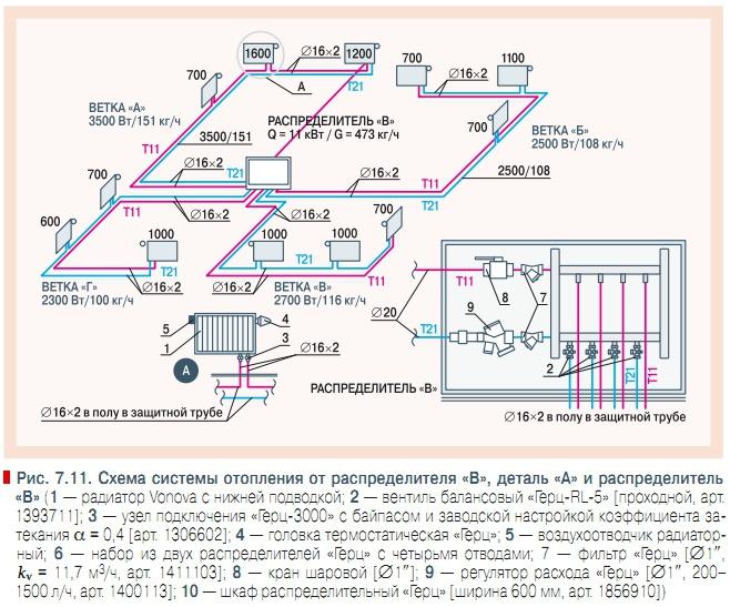 Схема системы отопления от