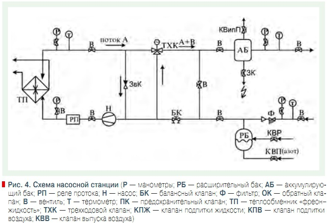 Пластинчатый теплообменник Ciat PWB 45 Улан-Удэ Пластинчатый теплообменник Alfa Laval TL10-BFS Сыктывкар