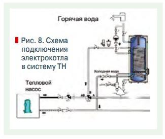 Пластинчатый теплообменник Ciat PWB 40 Москва Кожухотрубный испаритель Alfa Laval DH2-502 Самара