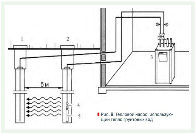 Cillit-Kalkloser P – Промывка теплообменников Калининград