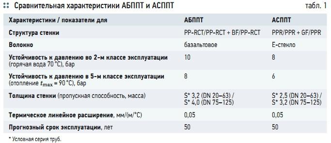 Дать объявление полиолефинов авторынок владивосток авто с пробегом частные объявления