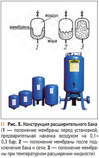 Пластинчатый теплообменник Ciat PWB 7 Иваново Уплотнения теплообменника Kelvion NT 250L Якутск