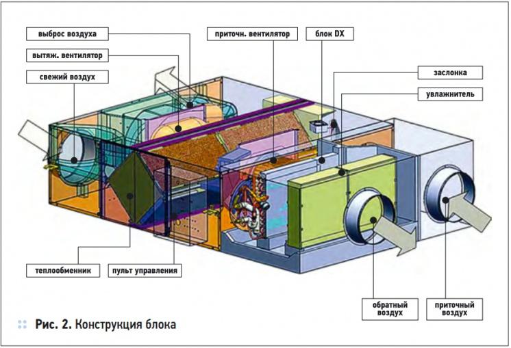 Воздушные теплообменника Паяный пластинчатый теплообменник SWEP E6T Новосибирск
