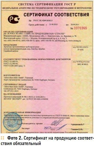 Обязательная сертификация сантехнических строительных работ сертификация фиточая в украине