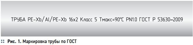 Рис. 1. Маркировка трубы по ГОСТ