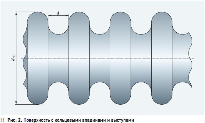 Эффективные теплообменника Пластинчатый теплообменник Sondex SF131 Москва