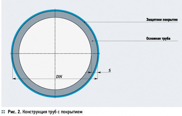 Преимущества полимерных труб. 12/2014. Фото 2