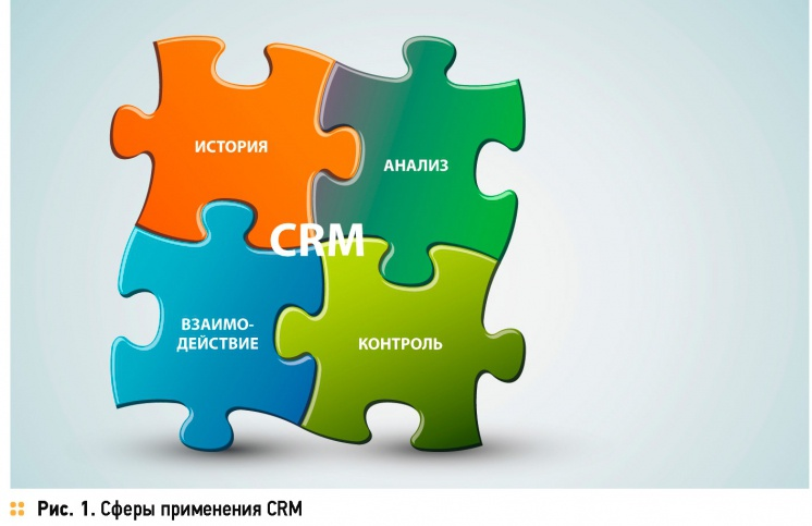 crm in icici Particular crm practices by the leading indian banks such as state bank of india, icici bank, hdfc bank & punjab national bank in particular the main aim of this research is to study the effectiveness of it related.