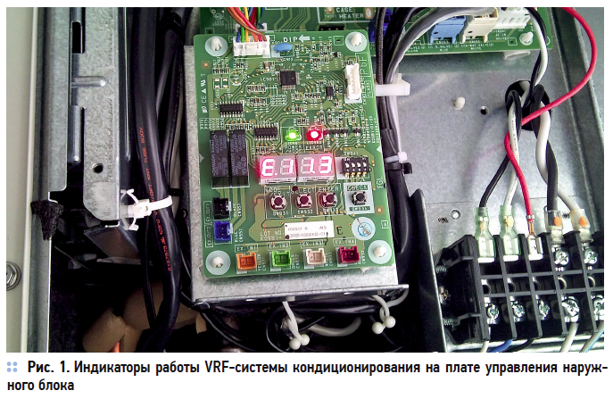 Системный подход к поиску неисправностей VRF-систем кондиционирования. 2/2017. Фото 1