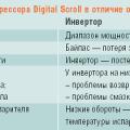 Основные достоинства компрессора Digital Scroll в отличие от инвертора