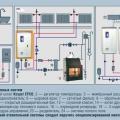 Электрические котлы в системах центрального отопления