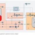 Схема установки поддержания давления фирмы «Эдер»
