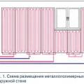 Рис. 1. Схема размещения металлополимерных труб  в наружной стене