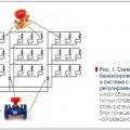 Рис. 1. Схема расстановки  балансировочной арматуры  в системе с качественным  регулированием