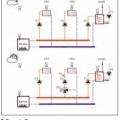 Рис. 1. Технологическая схема режимов работы регулятора De Dietrich RX77S